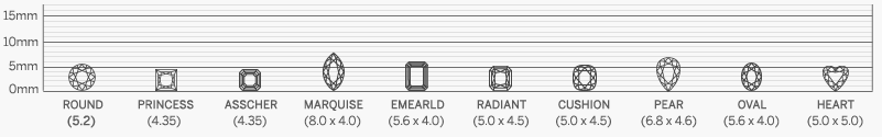 Diamond size of each shape weighing 0.50ct