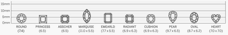 Diamond size of each shape weighing 1.50ct
