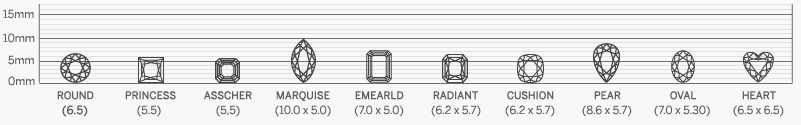 Diamond size of each shape weighing 1.00ct