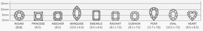Diamond size of each shape weighing 2.50ct