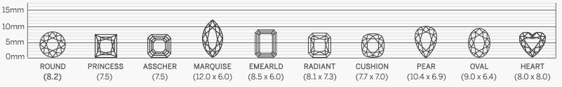 Diamond size of each shape weighing 2.00ct