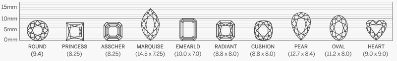 Diamond size of each shape weighing 3.00ct