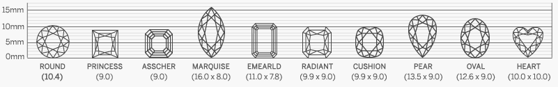 Diamond size of each shape weighing 4.00ct