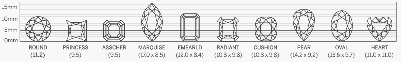 Diamond size of each shape weighing 5.00ct
