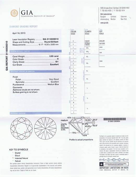 Diamond Grading Info About Gia Hrd Egl 77 Diamonds Education