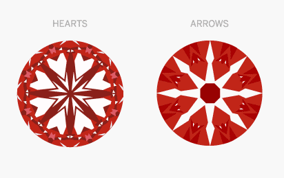 heartsarrows