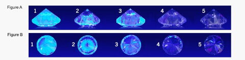 Varying levels of fluorescense on diamonds